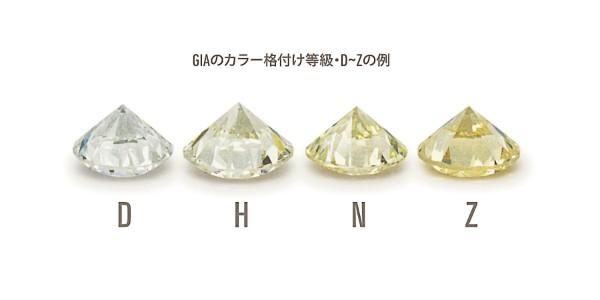 ダイヤモンドカラーの格付け等級比較