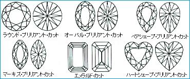 ダイヤモンドのカット種類