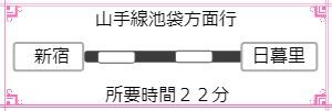 新宿から日暮里駅まで