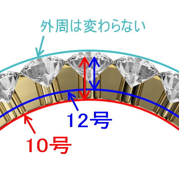 リングの号数を変更する方法についての説明