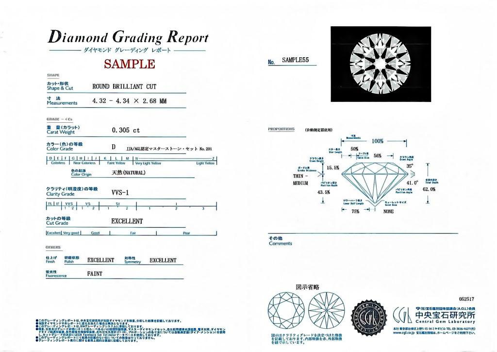 グレーディングレポート