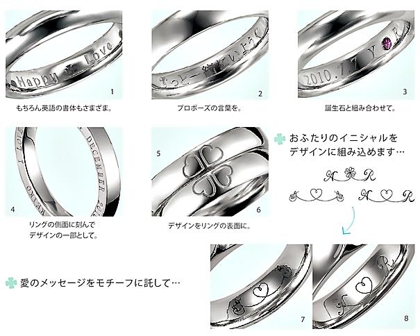 指輪にメッセージを入れる