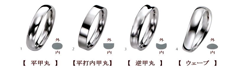 甲丸リングや平打ちリングなどの形状比較