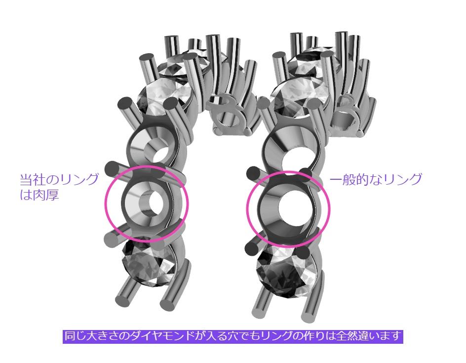 当社のリングは素材たっぷり。リングの作りが違います
